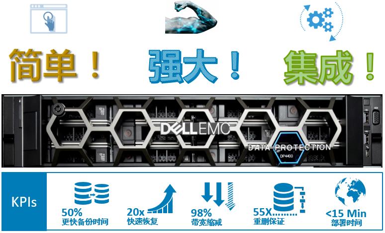 戴尔易安信IDPA DP4400软硬一体化解决方案