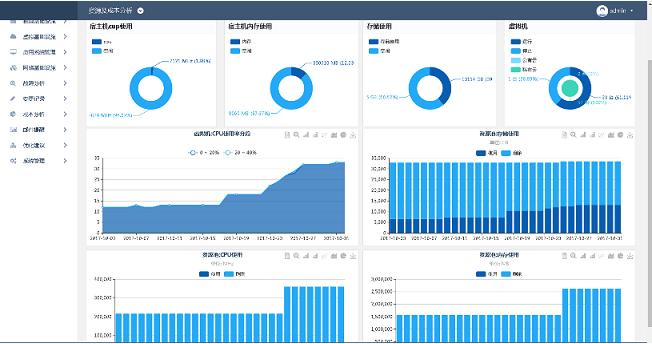 戴尔易安信资源及成本分析平台