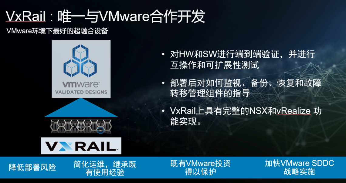 戴尔易安信超融合基础架构-VxRail