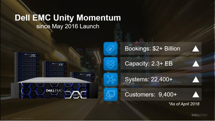 Dell EMC Unity拿下20亿美金订单总金额