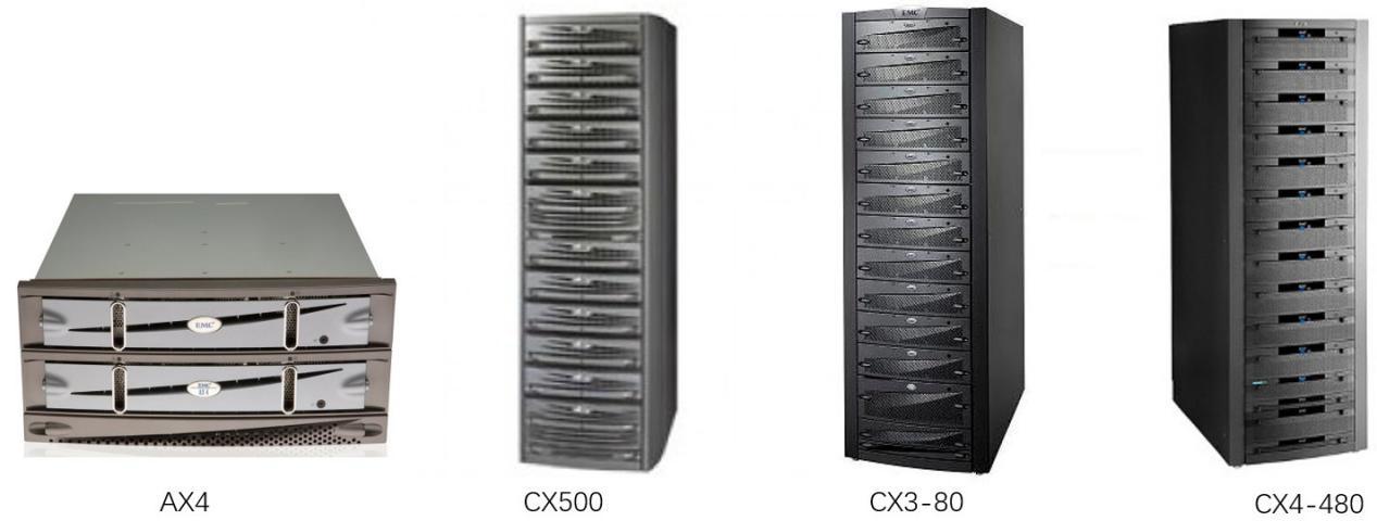 CLARiiON产品线CX和AX系列