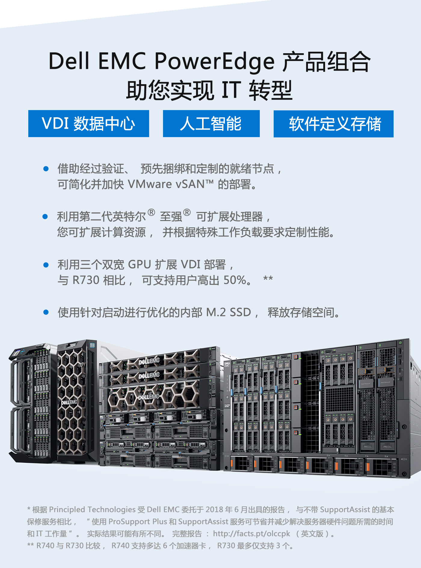dell-R740-PC-正式_06.png